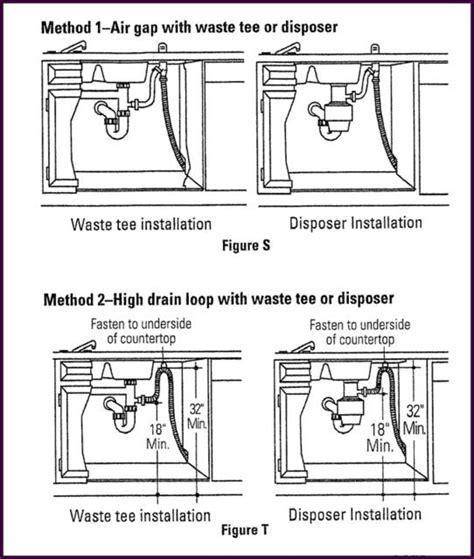 kitchen sink dishwasher vent dishwasher siphoning water dishwasher drains nev cal home inspections