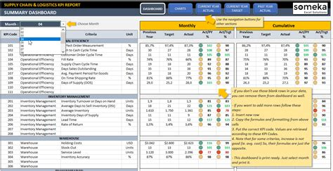 Supply Chain Logistics Kpi Dashboard Ready To Use Excel Template Warehouse Metrics Excel Templates