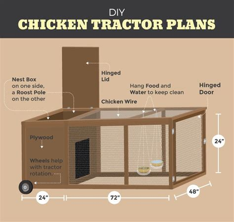 mobili coop best 25 chicken tractors ideas on mobile