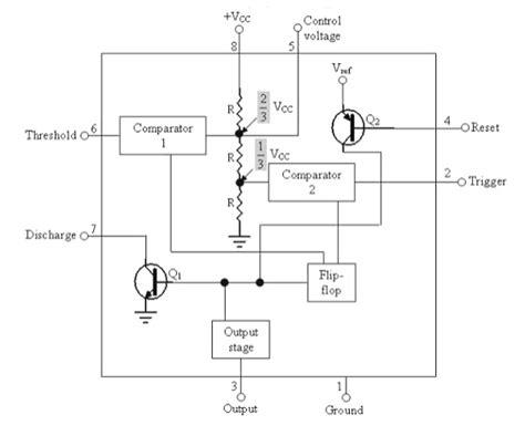 555 block diagram block diagram of 555 timer ic study material lecturing