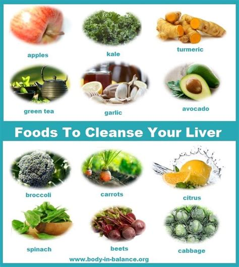 Foods To Eat While Detoxing Liver by Foods To Cleanse Your Liver Add More Of These To Your