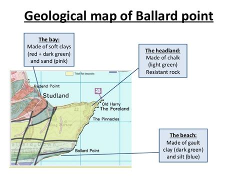 headland and bay diagram l4 geology
