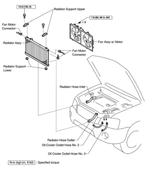 how to install cooling fan in a 2000 mazda mpv repair guides radiator removal installation