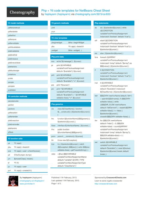 php yii code templates for netbeans cheat sheet by