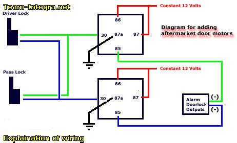 door lock wiring diagram : 24 wiring diagram images