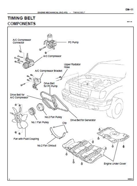 service manual automobile air conditioning repair 2010 toyota 4runner free book repair manuals repair manuals toyota tacoma 2001 repair manual