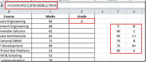 vlookup tutorial video 2010 excel formula contains trace error in excel instructions