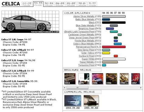 toyota celica touchup paint codes image galleries brochure and tv commercial archives