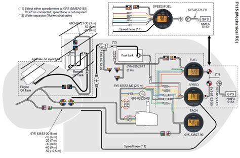 diagrams 731451 digital tach wiring yamaha digital