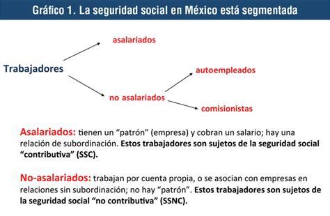 seguridad social para trabajadores independientes y seguridad social universal un camino para m 233 xico nexos