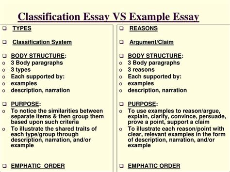Sle Of Classification Essay exle of classification and division essay 28 images
