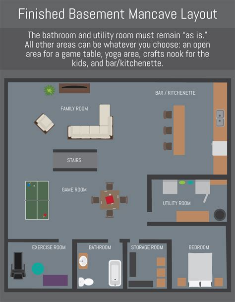 how to layout in ultimate plan your mancave layout fix com