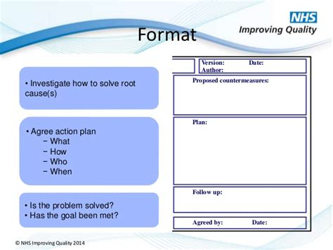 nhs powerpoint template a3 thinking nhsiq 2014