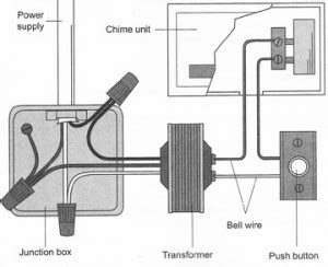 how to check a doorbell transformer
