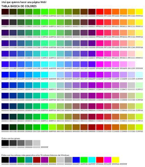 imagenes tablas html dise 241 o web profesional mapa del sitio y tabla general de