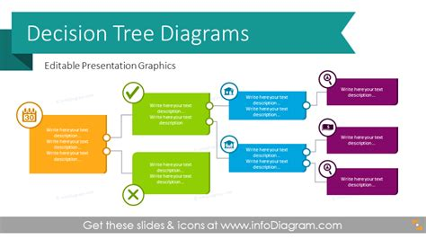 tree diagram template powerpoint tree 12 creative decision tree diagram powerpoint templates for