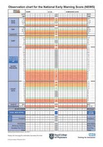 Observation obs national early warning news chart glasgow uni