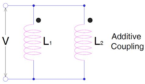 coupling between inductors coupling between inductors 28 images 3 answers how does a metal detector work quora what is