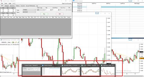 forex auto trading tutorial ninjatrader forex tutorial 171 top 3 aplikac 237 s bin 225 rn 237 mi