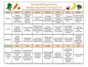 bi weekly meal plan for september 2 15 the better mom