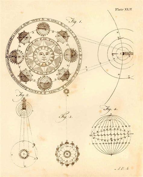 vintage illustration solar system illustration vintage page 2 pics about space
