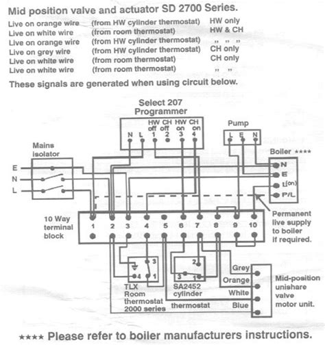all comments on 3 port valves and y plan heating systems