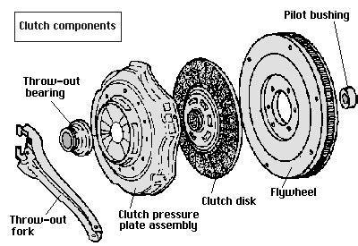 Piston Kopling Clutch Master Repair Kit Isuzu Nhr 55 july 23 2007