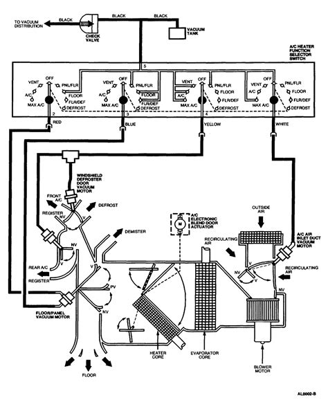 Section 17 3 Temperature Controls Answers by Location Of Heater Valve On 99 Ford Taurus