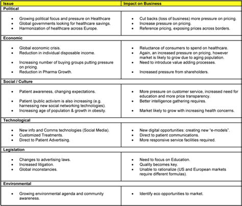 How To Write Industry Analysis Research Reports Exle Industry Research Report Template