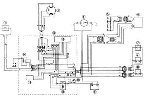 yamaha jet wiring diagram yamaha get free image