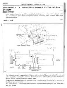 93 integra ignition coil location get free image about wiring diagram