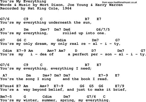 Lifehouse Everything Guitar Chords