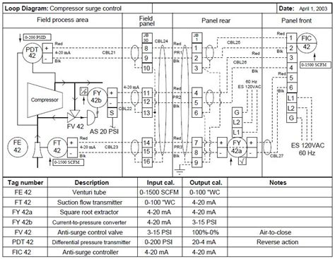 instrument loop diagram symbols piping and instrumentation diagrams