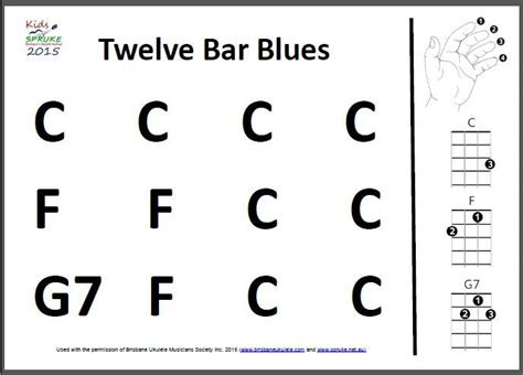 twelve bar blues for the 12 bar blues guitar lesson easy