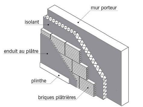 Cloison Plaque De Platre 5157 by Pose De Cloison Et Contre Cloison Service De Pl 226 Trerie