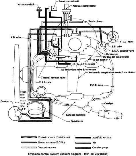 vacuum diagram repair guides vacuum diagrams and system components