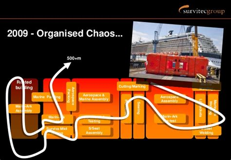 survitec group nz the marine and aviation safety specialists beyond operation excellence gavin gillespie survitec group
