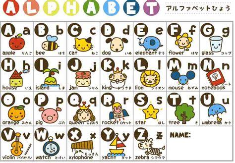 imagenes en ingles en orden alfabetico como aprender y pronunciar el abecedario en ingl 233 s como