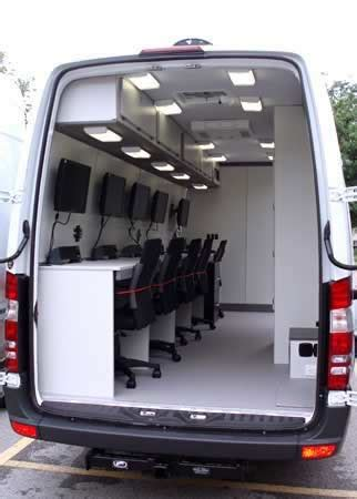 sportsmobile conversion examples mobile computer workshop