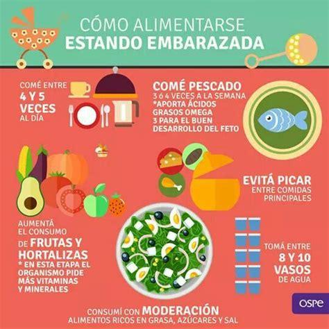 alimentos prohibidos para embarazadas alimentacion en el embarazo nutrici 243 n pinterest