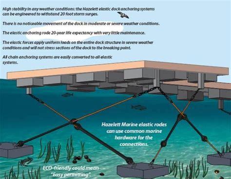 how to anchor a boat dock hazelett dock pier anchoring pioneer mooring float