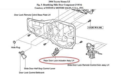 Toyota Sliding Door Parts Toyota Le Toyota Le 2004 The Sliding Door Lock