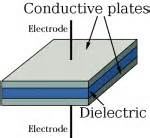 a 10 microfarad parallel plate capacitor introduction to capacitor and capacitance electronics tutorials