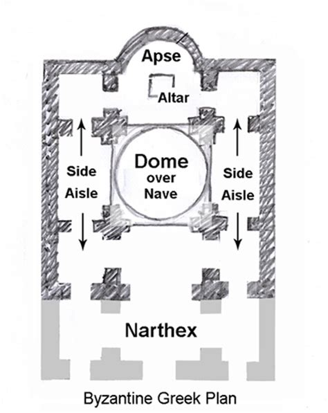 greek cross floor plan spiritually centered