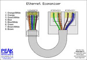 ethernet a quot splitter quot is plugged into a patch panel how does this still work server fault