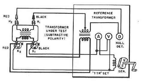 transformer ratio test diagram introduction to transformer turns ratio testing
