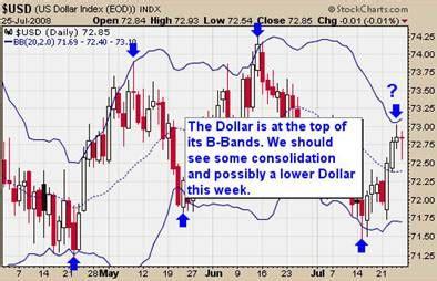 etf swing trader etf swing trading signals free forex dashboard indicator