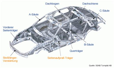Auto Karosserieteile by Karosserie Wiki Der Bbs Winsen Karosserie