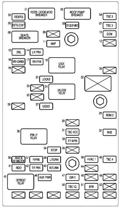 Chevrolet SSR (2006) - fuse box diagram - Auto Genius