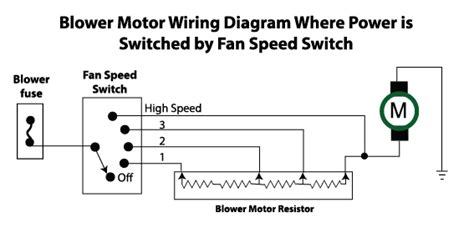 blower motor doesnt work ricks  auto repair advice ricks  auto repair advice